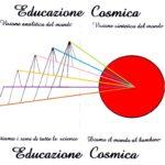 Educare alla libertà con Maria Montessori